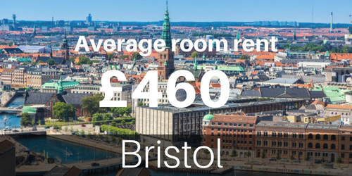 Bristol Female Rent Properties