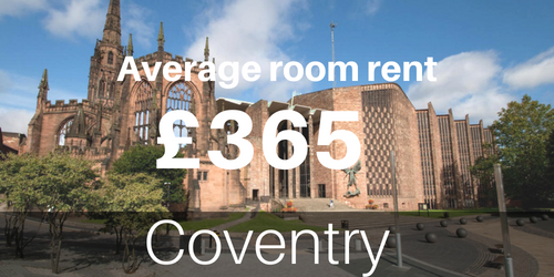 Coventry Room Rent